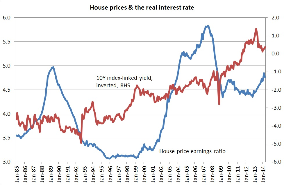 Stumbling And Mumbling House Prices Class Struggle