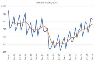 Jobjobmoves