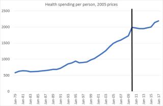 Healthspend